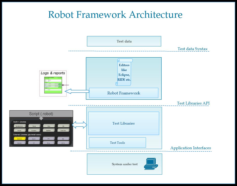 Robot Framework - An unglorified hero - pt  1 - Devonblog